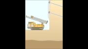 میخکوبی خاک در تونل ( سیستم نیلینگ در خاک )