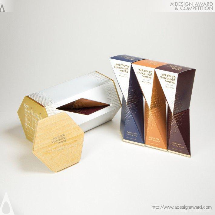 SCW Chocolate by Ning Li